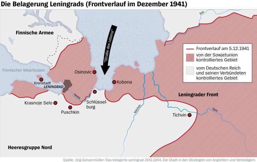 Der Frontverlauf im ersten Kriegswinter 1941